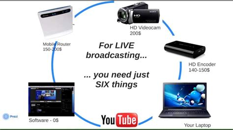 mobile vid low cost mobile livestreaming tutorial with