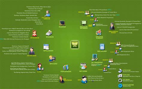 informasi berbagai hal jaringan epitel informasi berbagai hal jaringan epitel