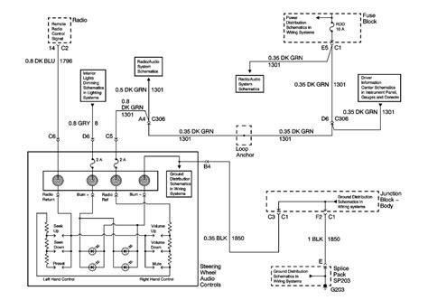 2002 gmc 7500 wiring diagrams gmc steering diagram wiring diagram elsalvadorla repair guides entertainment systems 2002 steering wheel controls schematics autozone