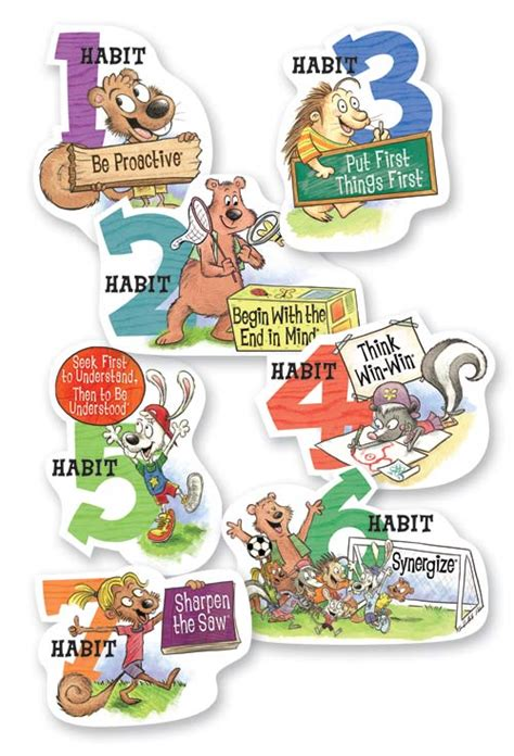 the 7 habits of mrs chappell s 2nd grade blog the 7 habits of happy children