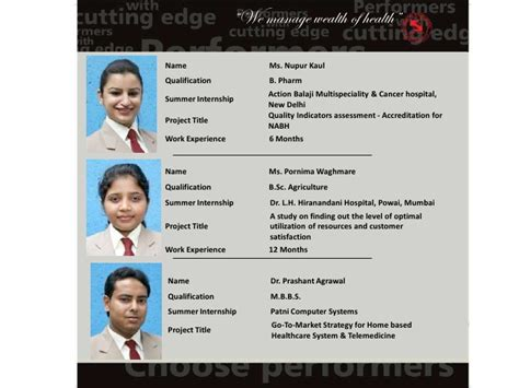 Symbiosis Mba Healthcare Management by Symbiosis Mba Hospital Healthcare 09 11 Batch Profile