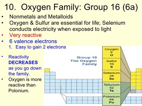 16 Periodic Table by Periodic Table Of Elements