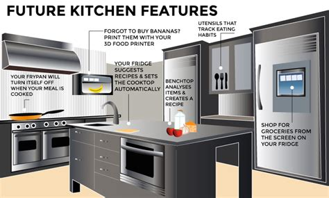 kitchen of the future kitchen of the future cooking goes the new daily