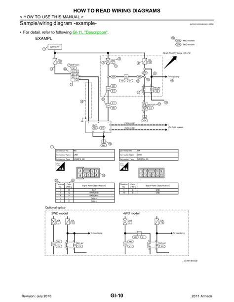 nissan armada heater diagram wiring diagrams wiring
