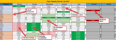 Excel Team Calendar Template Download Plan Monthly Schedule Free Project Management Templates Excel Task List And Calendar Template
