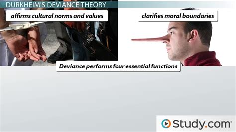 crime pattern theory exles sociological theories of deviance definitions and