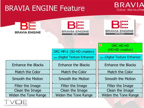 mobile bravia engine 3 tutorial install bravia engine 2 on xperia neo l xperia