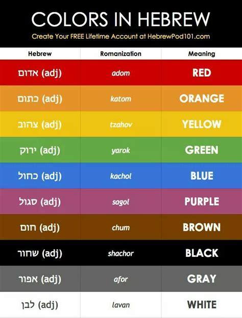 comfort in hebrew colors in hebrew hebrew language pinterest language
