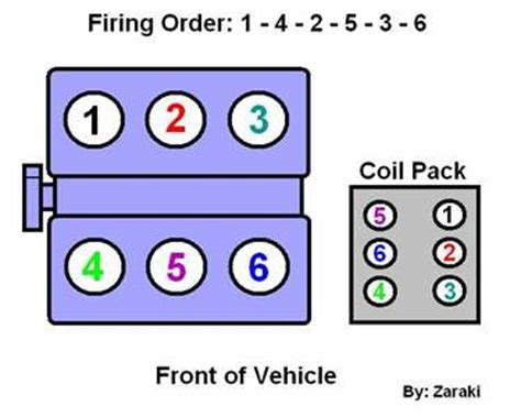 2001 ford taurus firing order firing order of a 1997 ford taurus html autos post