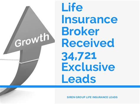 exclusive insurance leads
