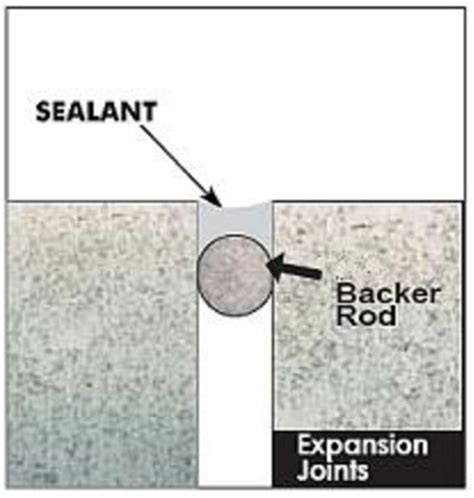 sealants waterproofing coating tools more cmi