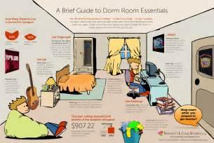 dorm room living welcome2gainesvegas the swamp