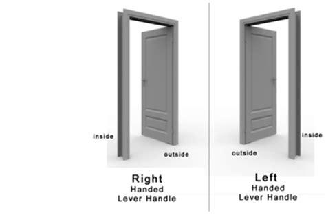 Right Or Left Door by Faqs Keyless Entry Locks Keypad Pushbutton Combination
