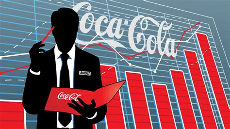 firma coca cola coca cola stock review and opinion empresa journal