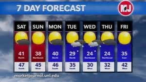 Weather Forecast For January 16 2015 Weather Forecast