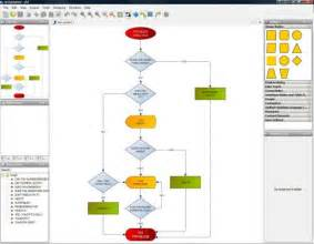 How To Draw Flowchart Drawing Flow Charts Let S Make Robots
