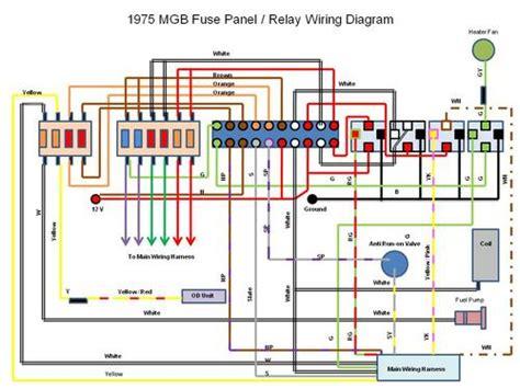 1969 mgb fuse box diagram 25 wiring diagram images