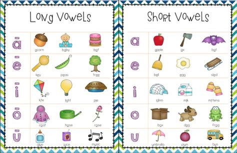 printable vowels poster short long vowels posters printable worsheets shorts