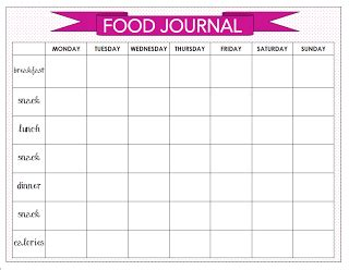 printable calorie intake journal the ambiguous girl food calorie journal printable