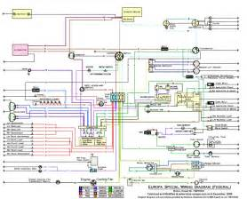 control4 wiring diagram control4 manual pdf wiring