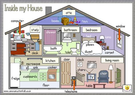 rooms in a house vocabulary the english garden