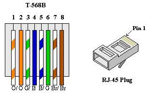 cable pinout diagram wiring diagram