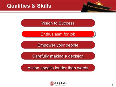 key qualities and skills of a manager