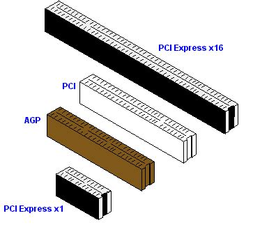 Vga Bangbiw jenis jenis slot pci dan kegunaannya info tekno