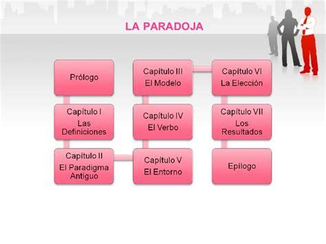 la paradoja un relato la paradoja un relato sobre la verdadera esencia del liderazgo