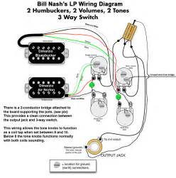 evh frankenstein humbucker wiring diagram frankenstein free printable wiring diagrams