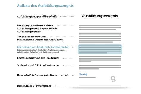 Bewerbung Zuruckziehen Englisch Bewerbung Muster Vorlage Beispiel Kostenlos Downloaden