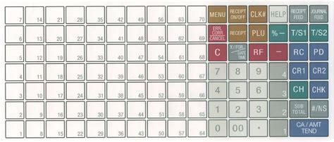 register keyboard template caisse enregistreuse casio te 2400 jmp solutions