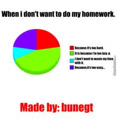 when i don t want to do my homework by bunegt meme center