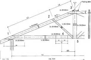 How To Lay Out A Hip Roof Standard Roof Truss Sizes Pictures To Pin On Pinterest