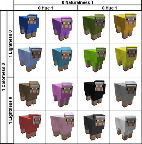 minecraft sheep colors mendel s sheep mechanics minecraft bukkit plugins curse