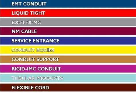 line cards cascade lighting representatives topaz northern california electrical manufacturers sales