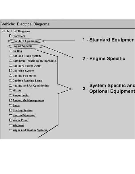 motor repair manual 1998 audi a6 security system audi workshop manuals gt a6 quattro sedan v6 2 8l aha 1998 gt powertrain management gt relays
