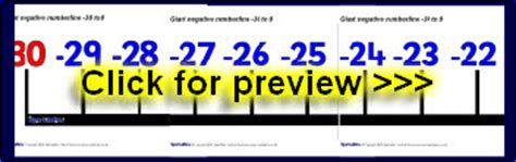 printable display number line to 100 printable number lines for early years and key stage one