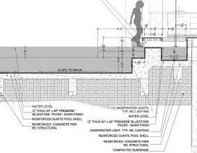 pool detail drawing by http www lifeofanarchitect