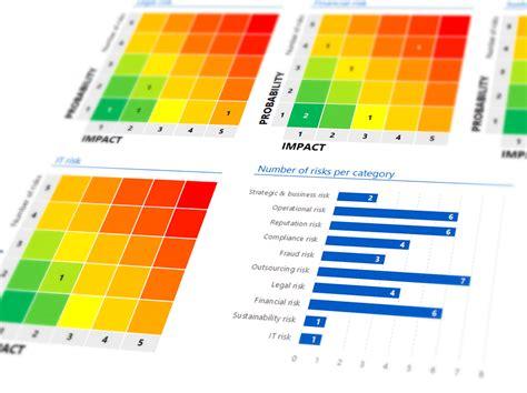 risk self assessment template rcsa risk self assessment template simpel en