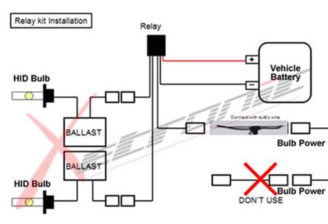 hid relay capacitor diagram hid kit installation guide 8288的日志 倍可亲