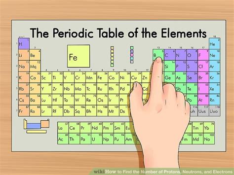 Periodic Table Protons by How To Find The Number Of Protons Neutrons And Electrons