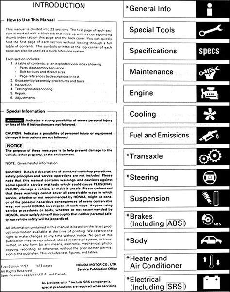 how to download repair manuals 1996 acura integra electronic toll collection 1998 acura integra repair shop manual original