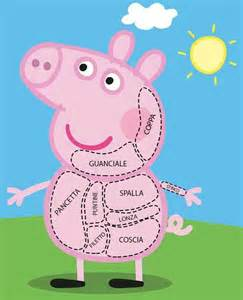 Peppa Pig Rug Pepa Cerda Jajejijoju Pinterest
