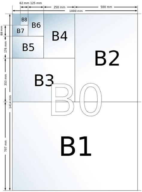 format askep b1 b6 format b5 ma 223 e format b5 wymiary fabryka kopii warszawa
