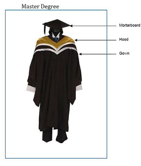 Of South Dakota Mba Graduation Robes by File Masters Degree Jpg