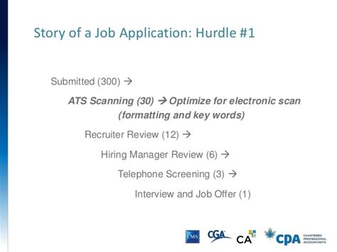 Resume And Cover Letter Presentation Resume Cover Letter Presentation Application Letter 300 Words Letter Sle