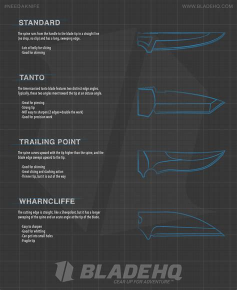 knife shapes and uses knife blade shapes car interior design