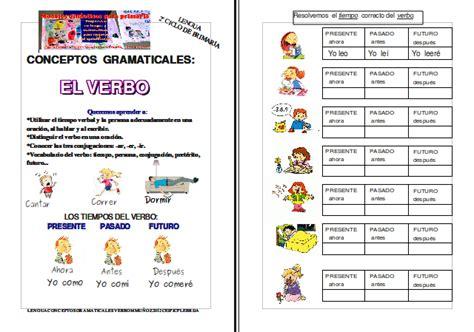 imagenes educativas verbos recursos educativos para educaci 211 n infantil y primaria el