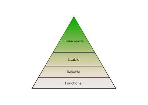 design form function design for humanity the startup medium